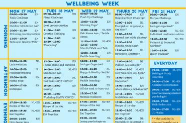 Een overzicht van de activiteiten per dag tijdens de Wellbeing Week mei 2021