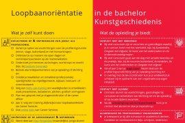Overzicht loopbaanoriëntatie BA Kunstgeschiedenis