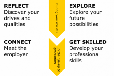 UU Career Services: reflect, connect, get skilled & explore
