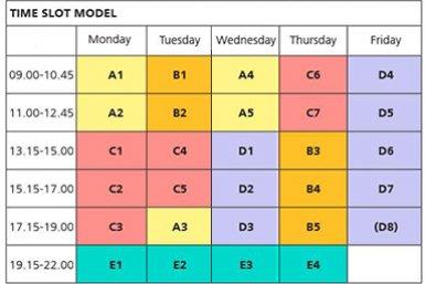 Time slot model