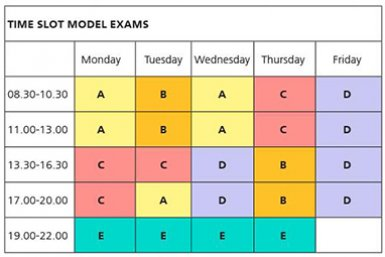 Time slot model exams